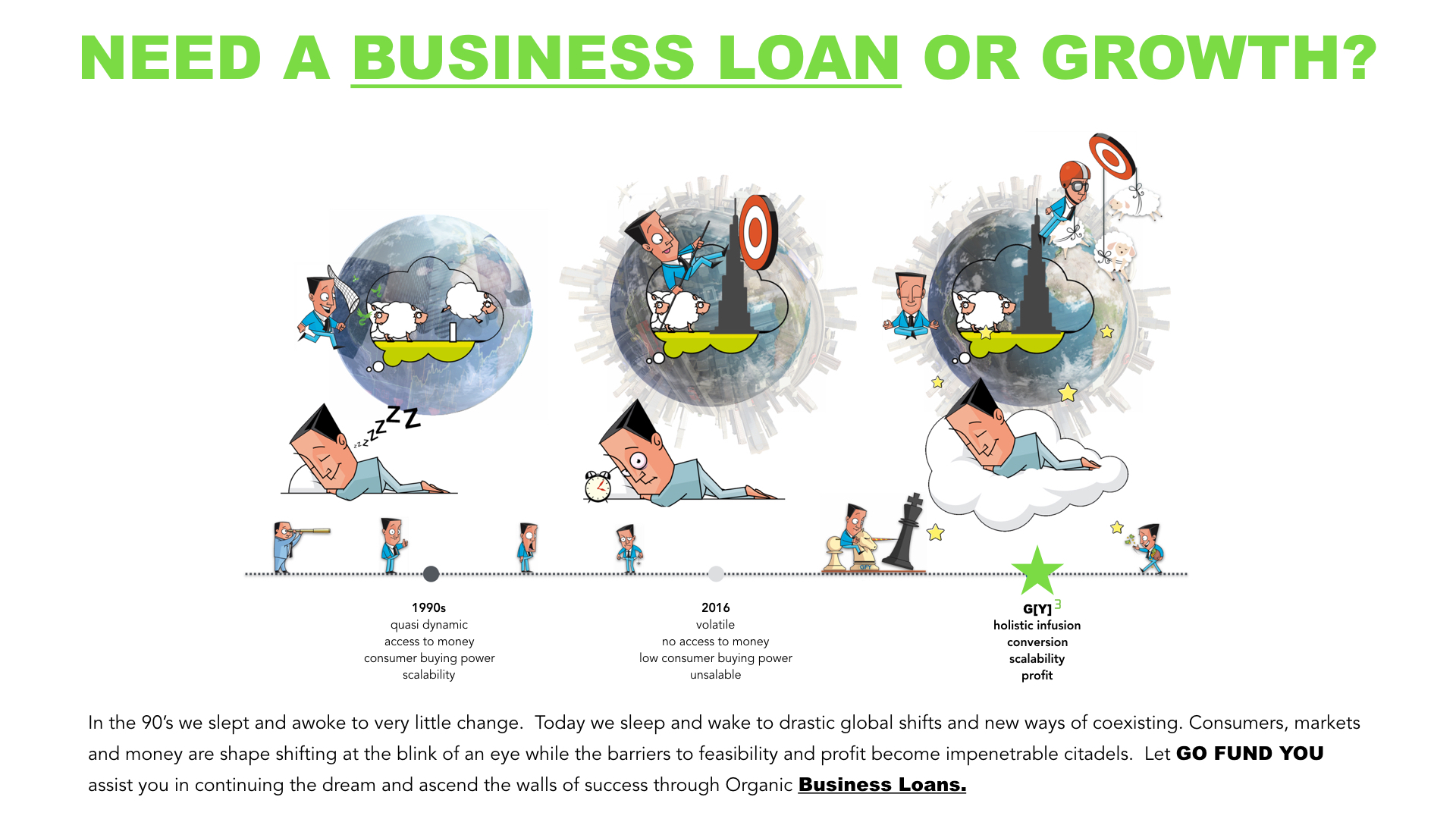 Business Loans Provider