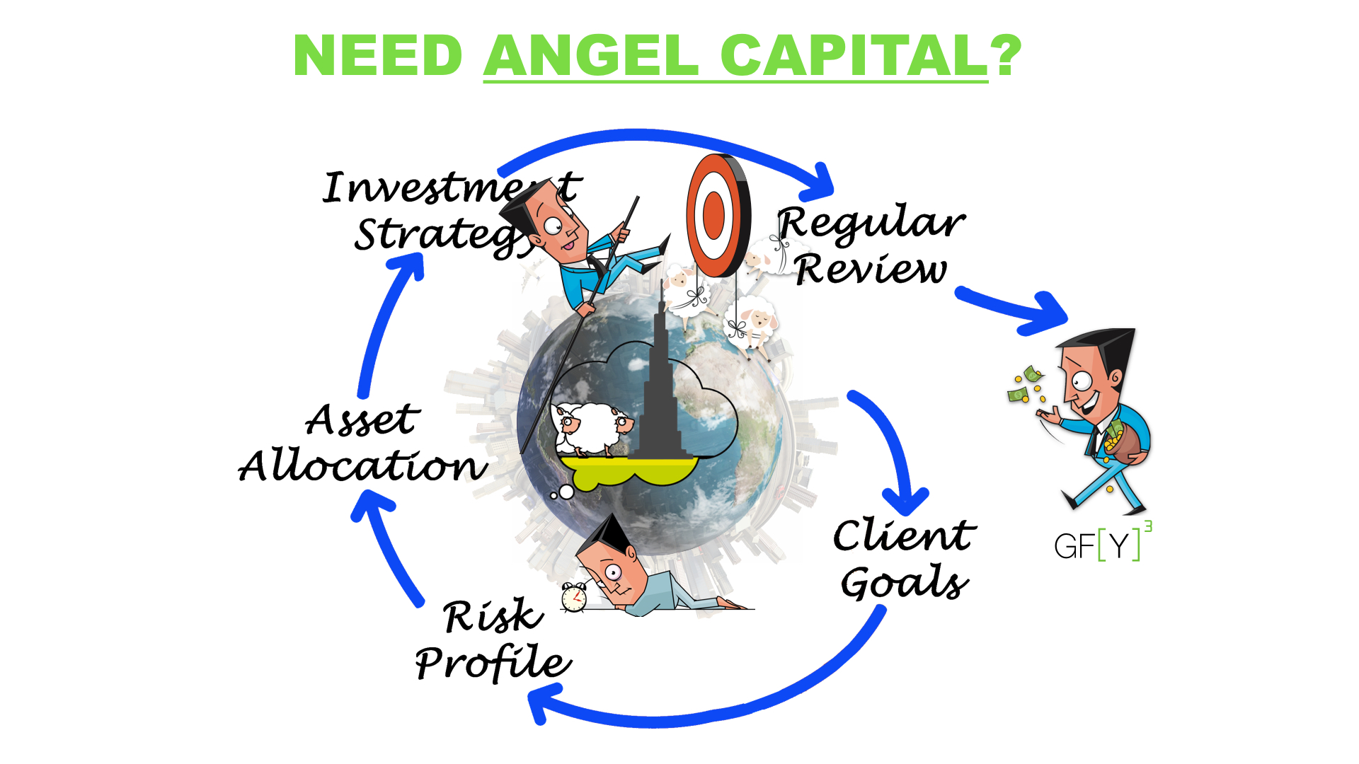 Angel Investors Funding